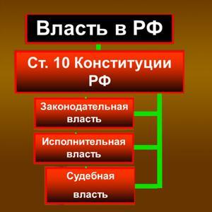 Органы власти Буденновска