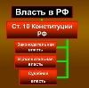 Органы власти в Буденновске