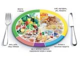 Прикумье, МУП - иконка «питание» в Буденновске